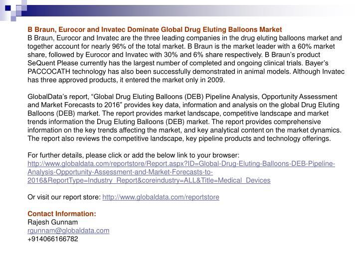 B Braun, Eurocor and Invatec Dominate Global Drug Eluting Balloons Market