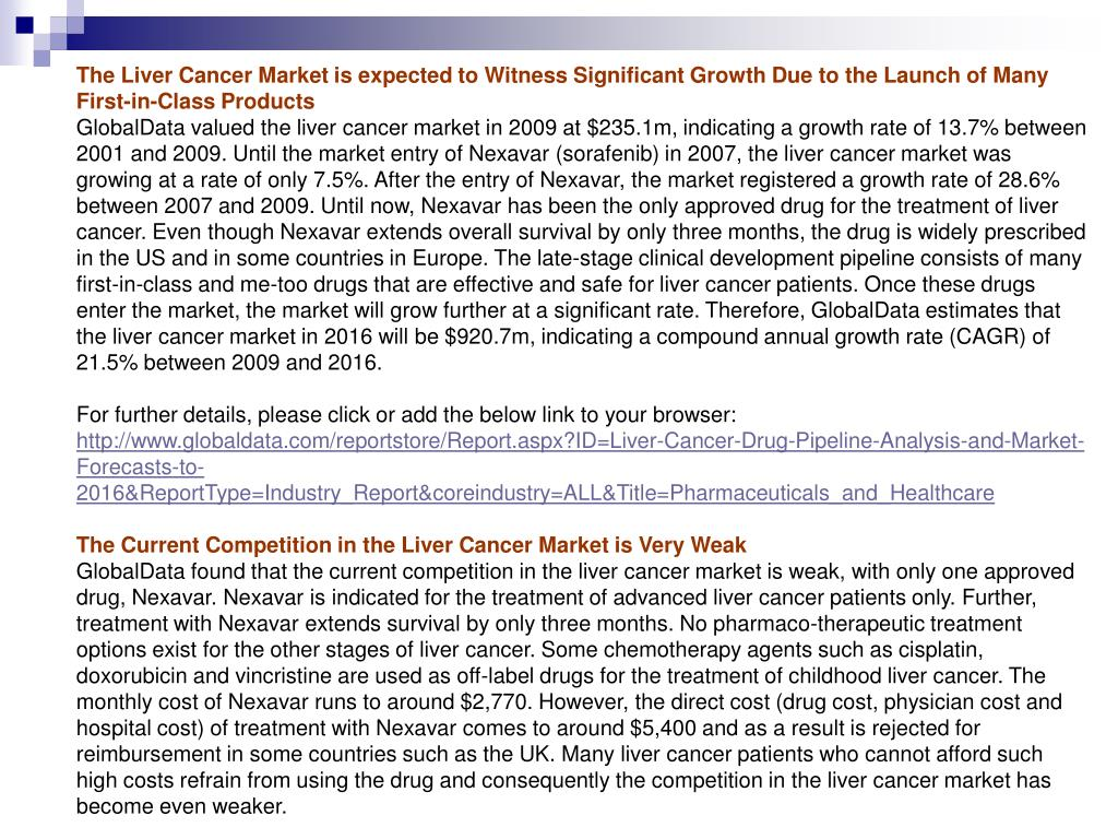 The Liver Cancer Market is expected to Witness Significant Growth Due to the Launch of Many First-in-Class Products