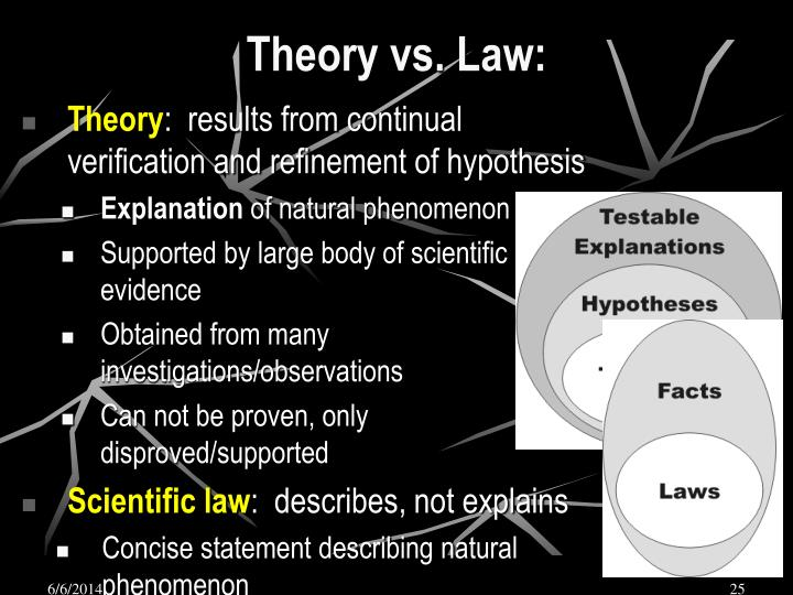 Theory vs. Law: