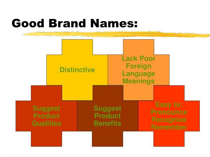 Good Brand Names: