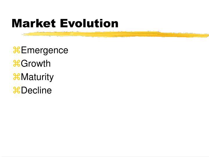 Market Evolution
