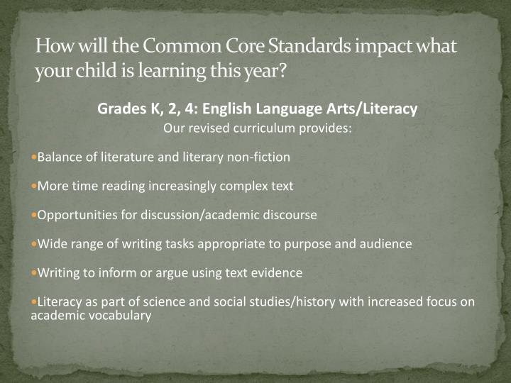How will the Common Core Standards impact what your child is learning this year?