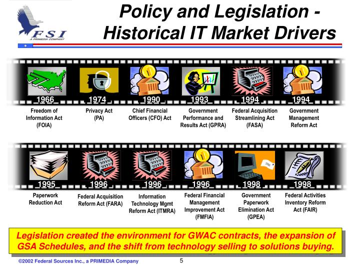 Policy and Legislation - Historical IT Market Drivers