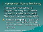 1 assessment source monitoring