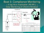 boat 3 compliance monitoring 4 log virus inactivation 99 99 daily monitoring of chlorine residual