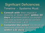 significant deficiencies2