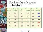 net benefits of doctors in kinshasa