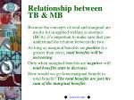 relationship between tb mb
