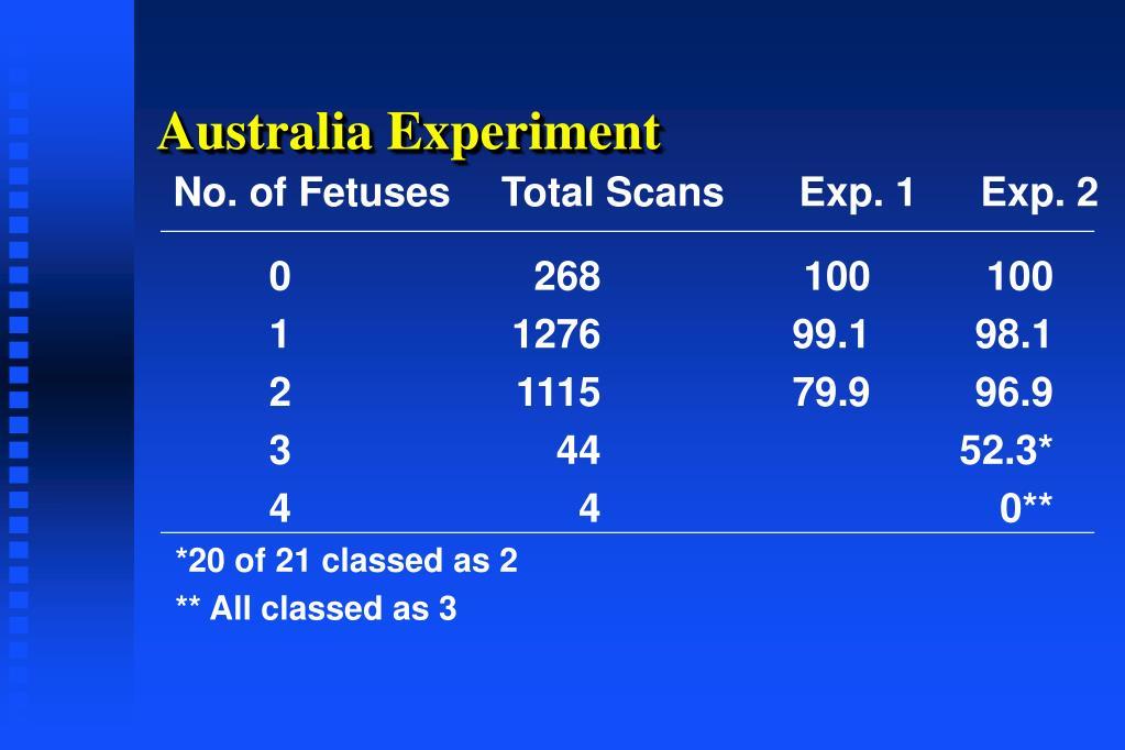 Australia Experiment