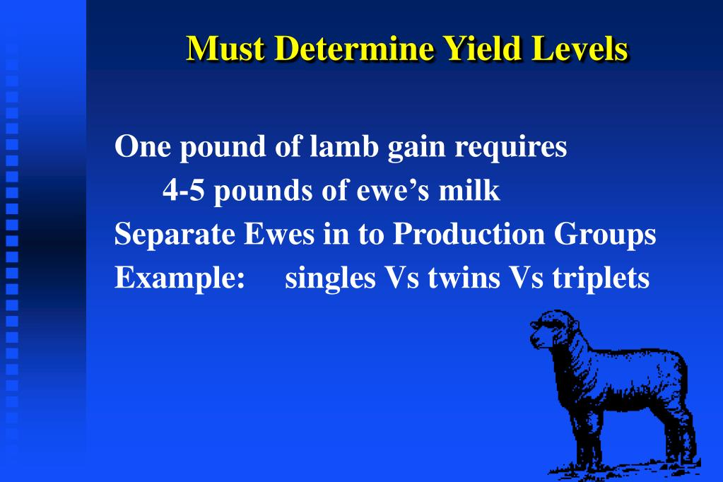 Must Determine Yield Levels