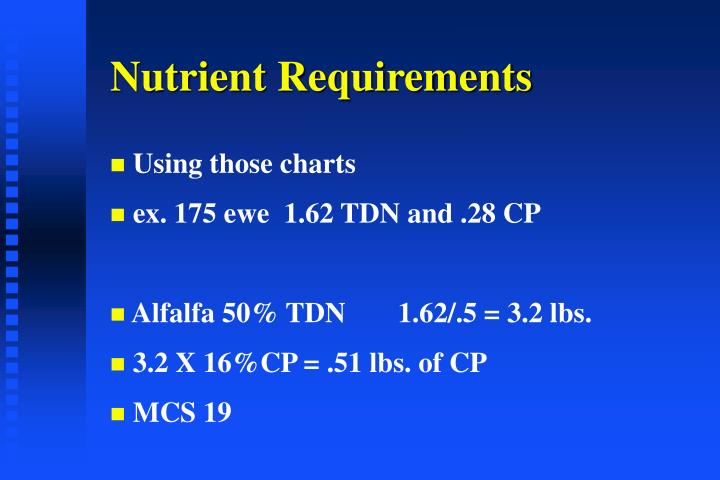 Nutrient requirements3