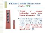if louder sound travels faster 36 60