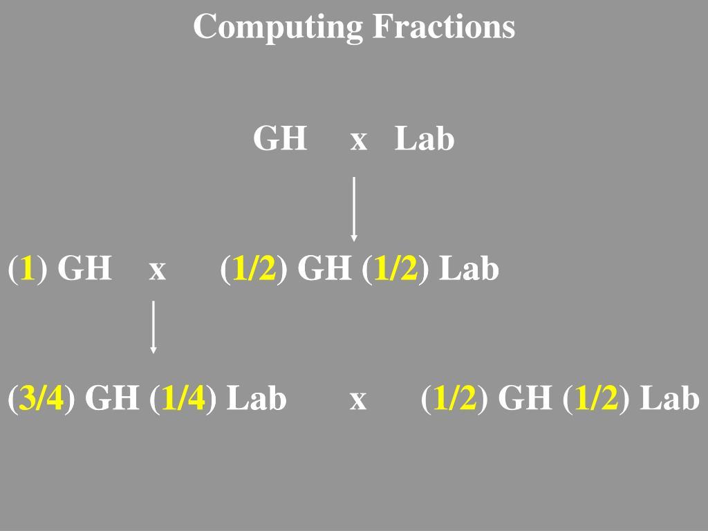Computing Fractions