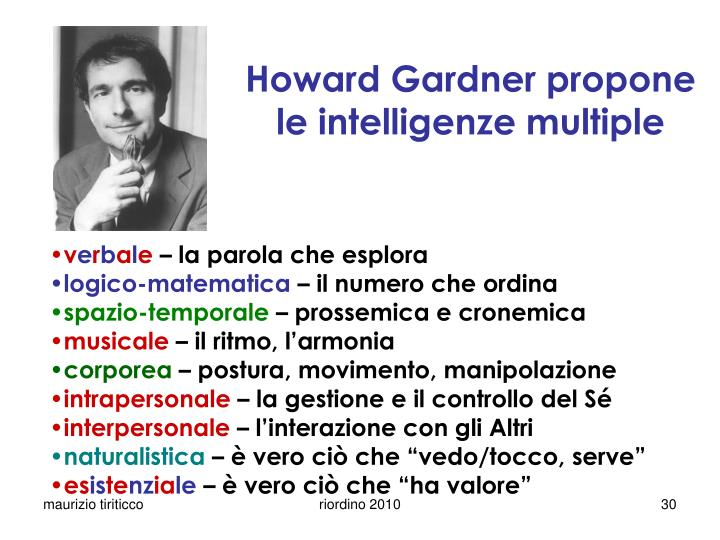 Howard Gardner propone