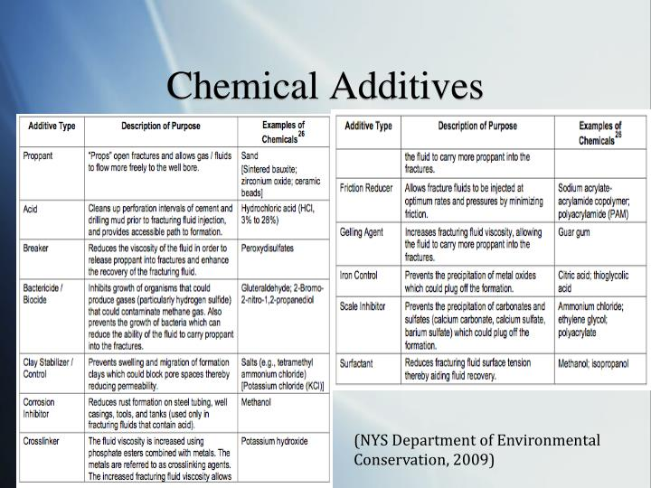 Chemical Additives