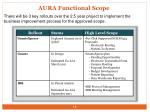 aura functional scope
