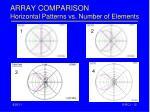 array comparison horizontal patterns vs number of elements