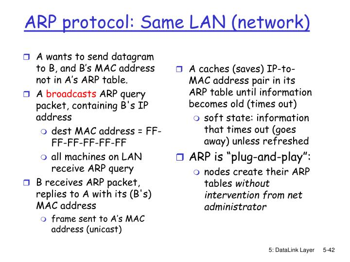 A wants to send datagram to B, and B's MAC address not in A's ARP table.