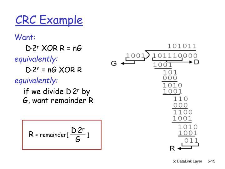 CRC Example