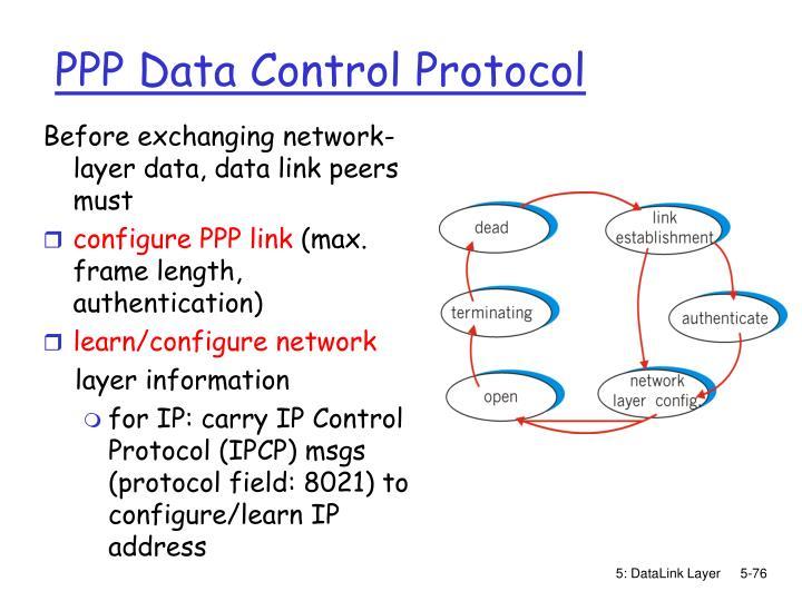 PPP Data Control Protocol