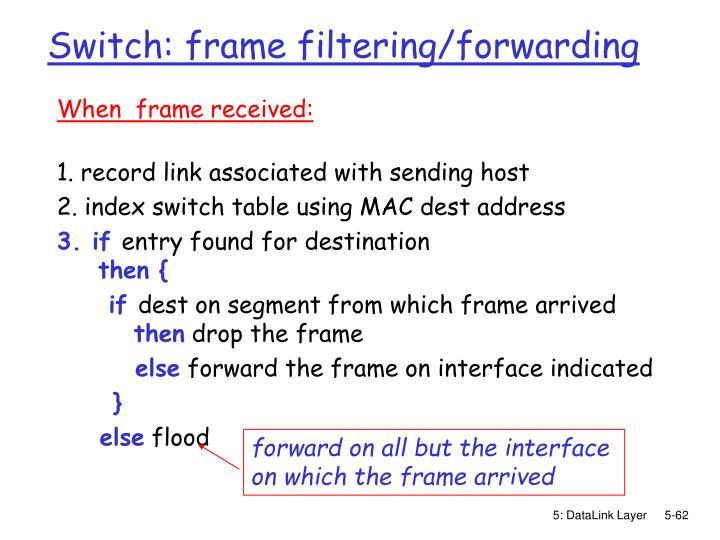 Switch: frame filtering/forwarding