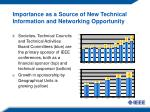 importance as a source of new technical information and networking opportunity