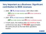 very important as a business significant contribution to ieee revenues
