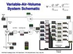 variable air volume system schematic