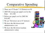 comparative spending