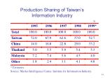 production sharing of taiwan s information industry