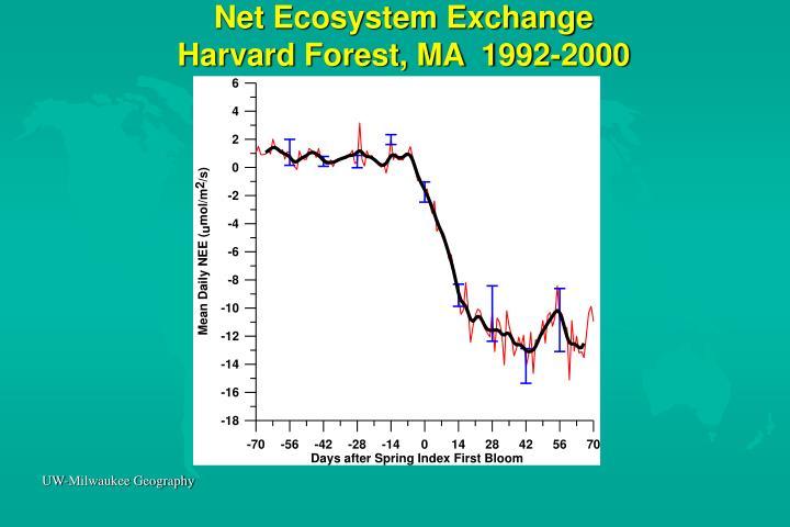Net Ecosystem Exchange