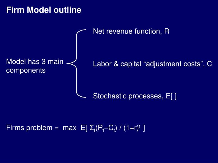 Firm Model outline