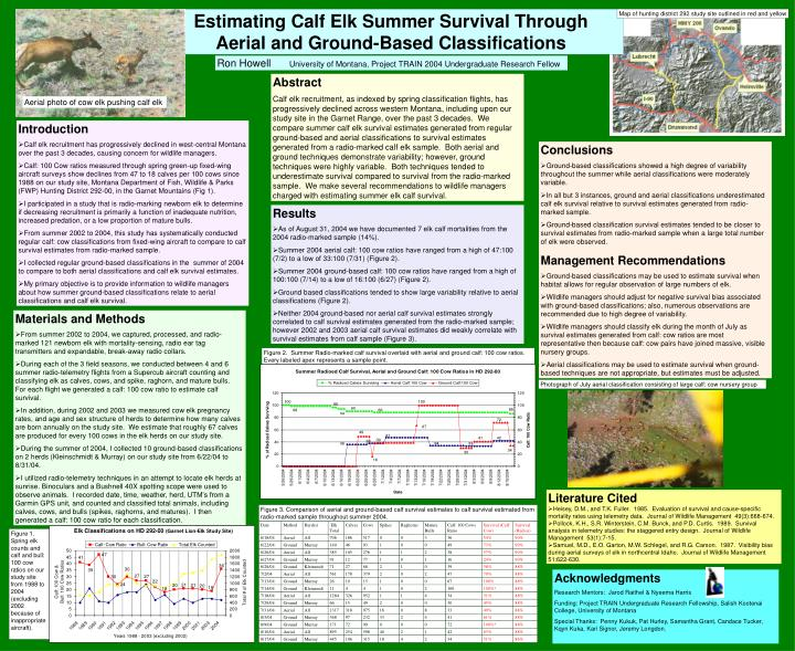 Estimating Calf Elk Summer Survival Through                   Aerial and Ground-Based Classification...