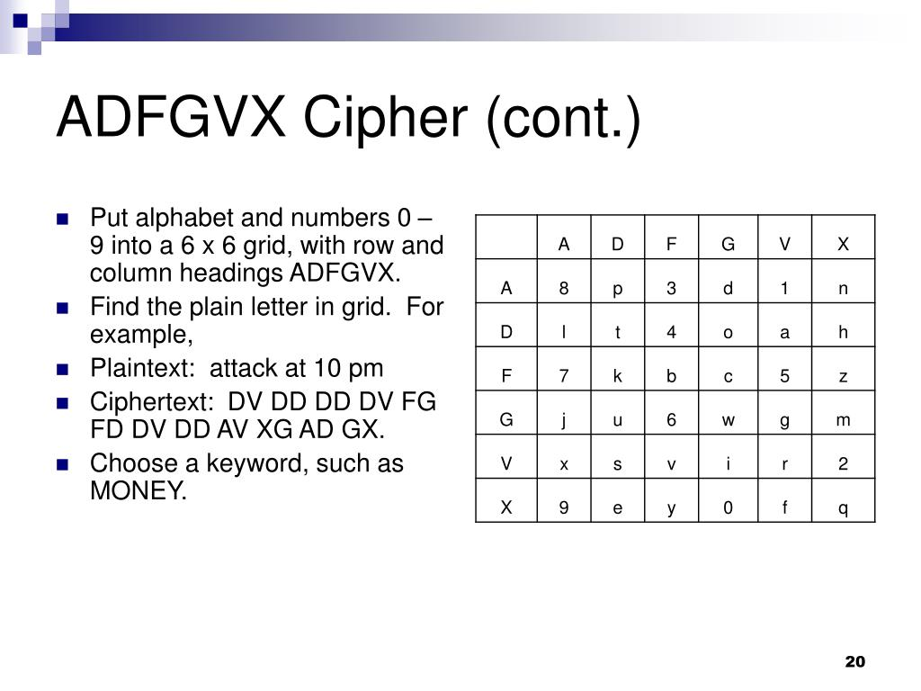 Put alphabet and numbers 0 – 9 into a 6 x 6 grid, with row and column headings ADFGVX.