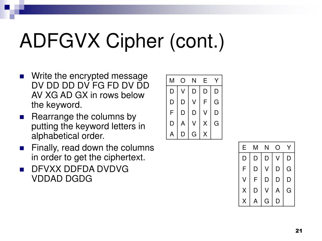 Write the encrypted message