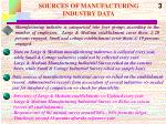 sources of manufacturing industry data