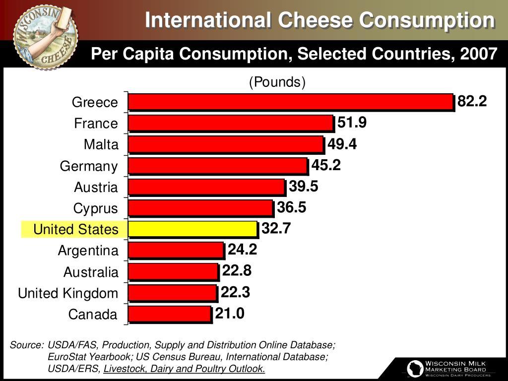 International Cheese Consumption