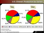 u s cheese 1 production by variety