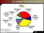 u s cheese 1 production by variety23