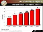 u s cheese consumption12