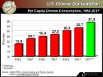 u s cheese consumption14