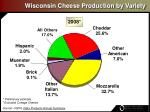 wisconsin cheese production by variety