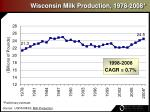 wisconsin milk production 1978 2008