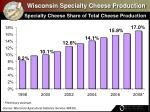 wisconsin specialty cheese production