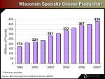 wisconsin specialty cheese production21