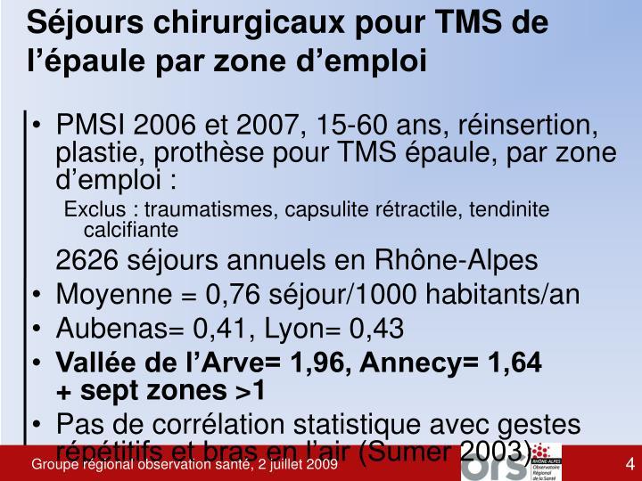 Séjours chirurgicaux pour TMS de l'épaule par zone d'emploi