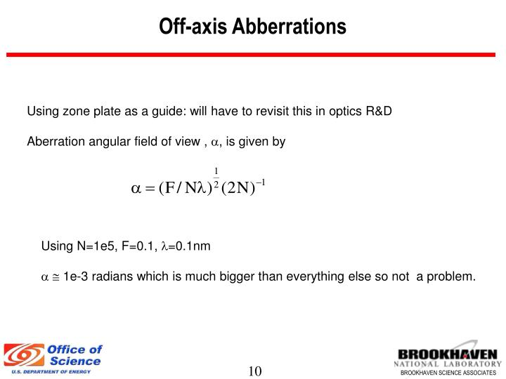 Off-axis Abberrations