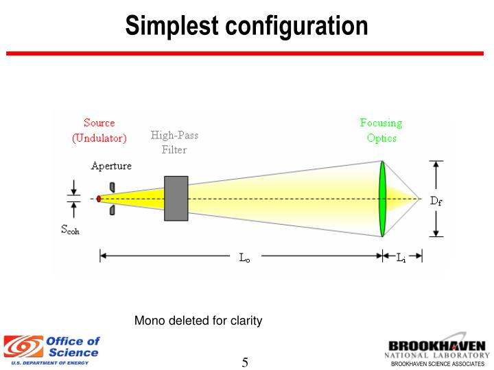 Simplest configuration