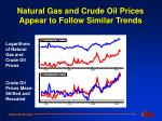 natural gas and crude oil prices appear to follow similar trends