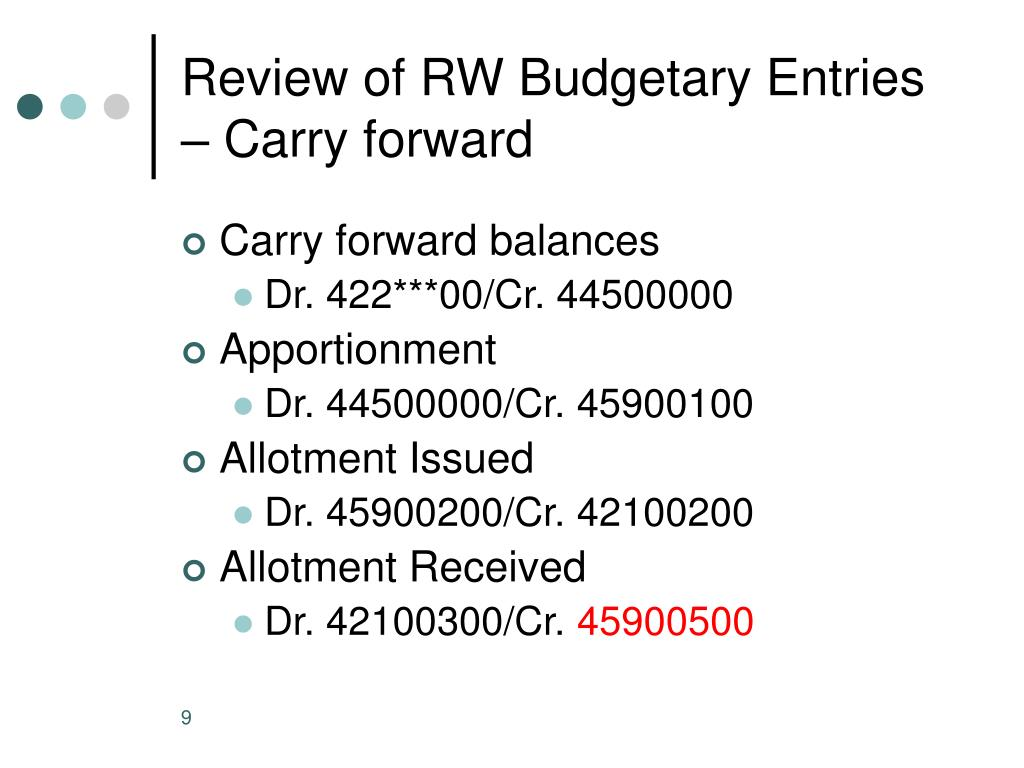 Review of RW Budgetary Entries – Carry forward